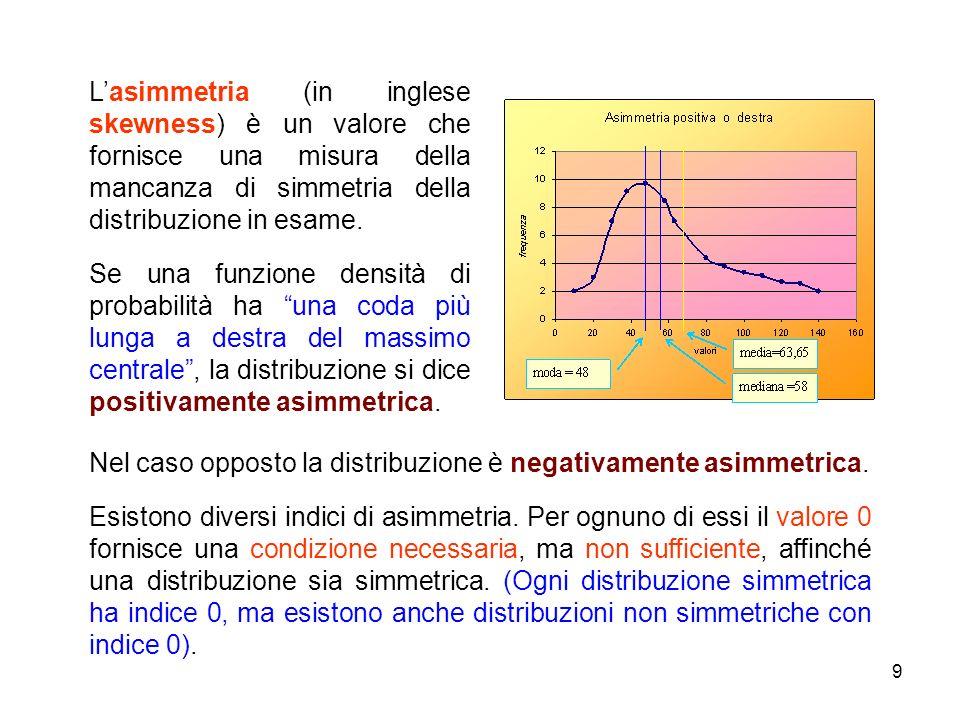 L'asimmetria (in inglese skewness) è un valore che fornisce una misura della mancanza di simmetria della distribuzione in esame.