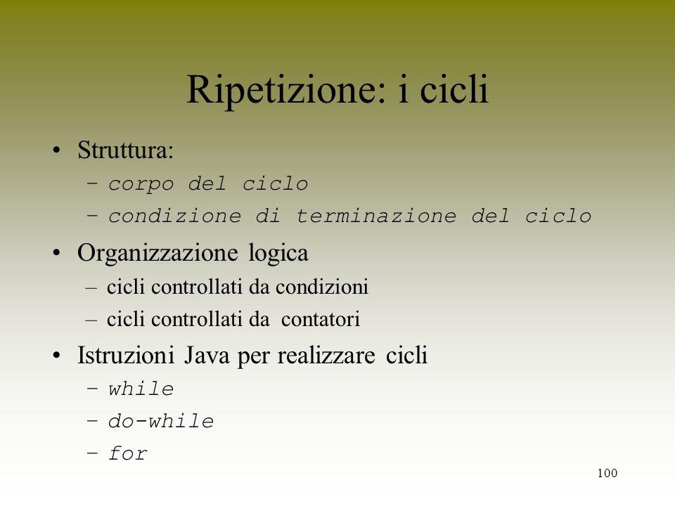 Ripetizione: i cicli Struttura: Organizzazione logica