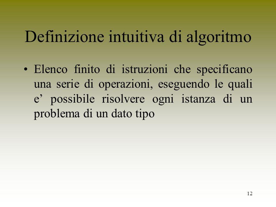 Definizione intuitiva di algoritmo