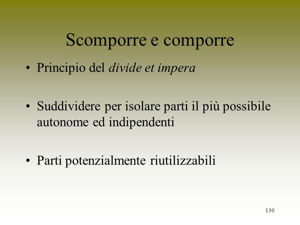 Scomporre e comporre Principio del divide et impera