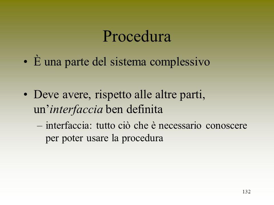 Procedura È una parte del sistema complessivo