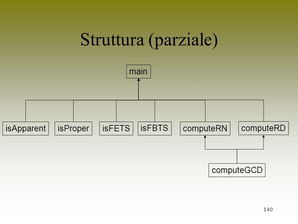 Struttura (parziale) main isApparent isProper isFETS isFBTS computeRD
