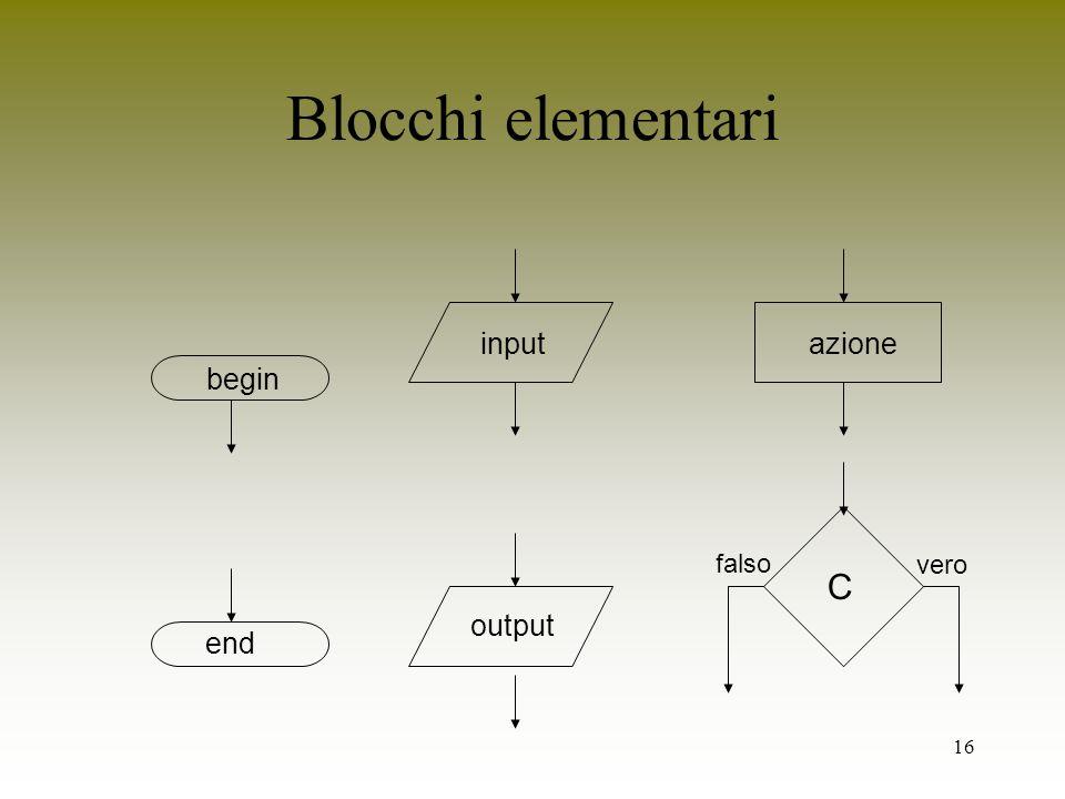 Blocchi elementari input azione begin C vero falso output end