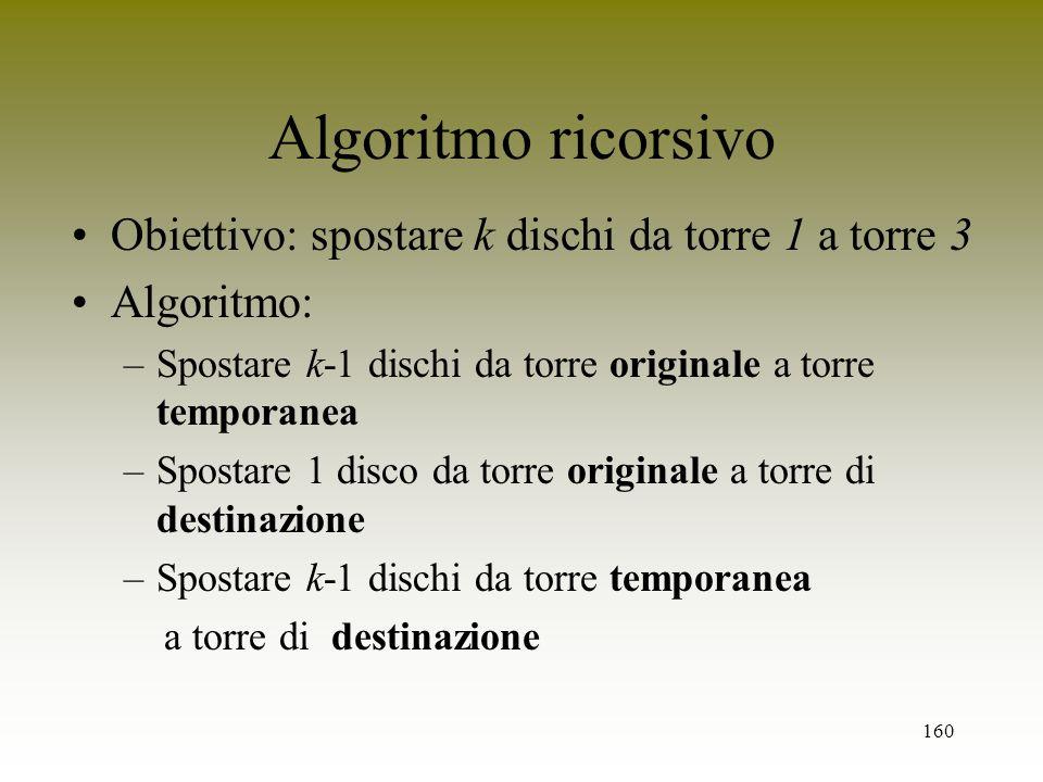 Algoritmo ricorsivo Obiettivo: spostare k dischi da torre 1 a torre 3