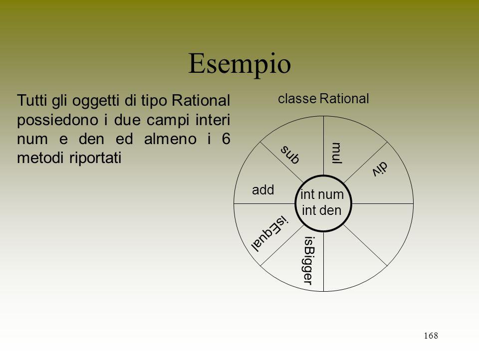 Esempio Tutti gli oggetti di tipo Rational possiedono i due campi interi num e den ed almeno i 6 metodi riportati.