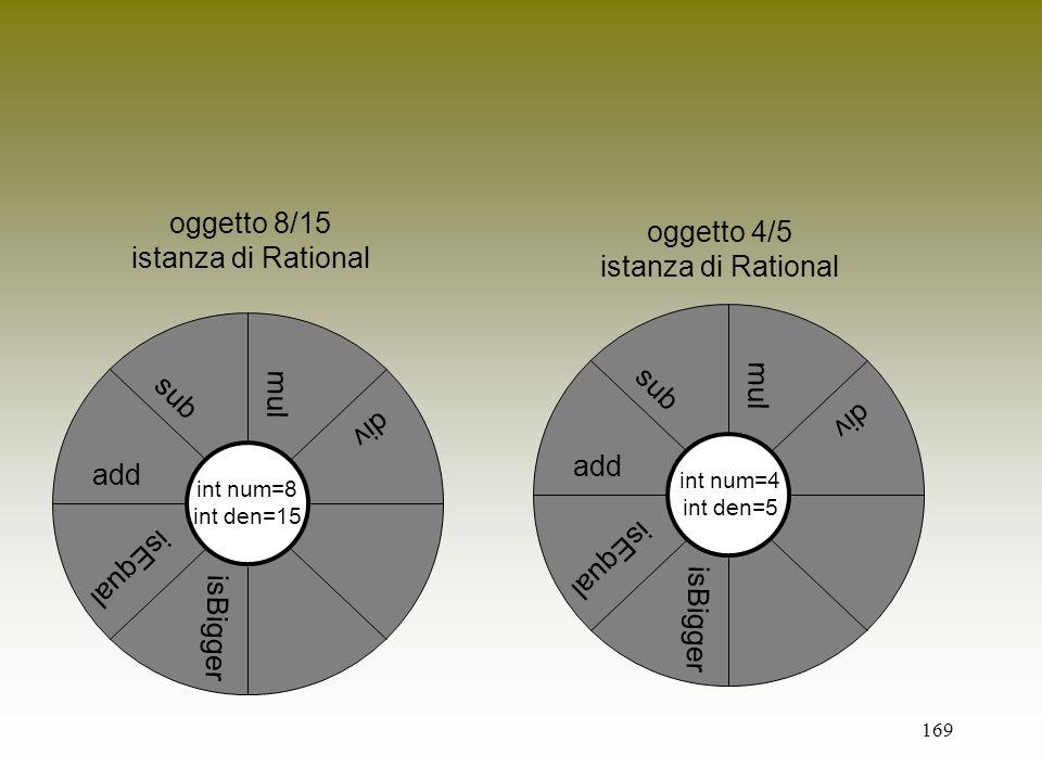 isBigger isEqual add sub div mul oggetto 8/15 istanza di Rational