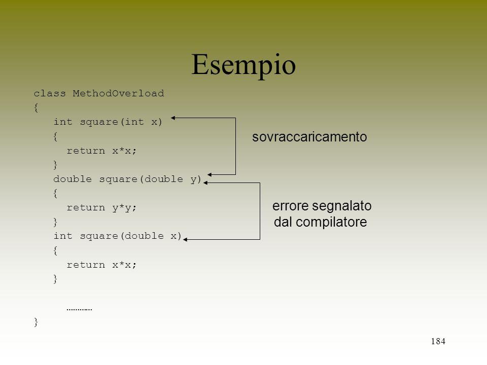 Esempio sovraccaricamento errore segnalato dal compilatore
