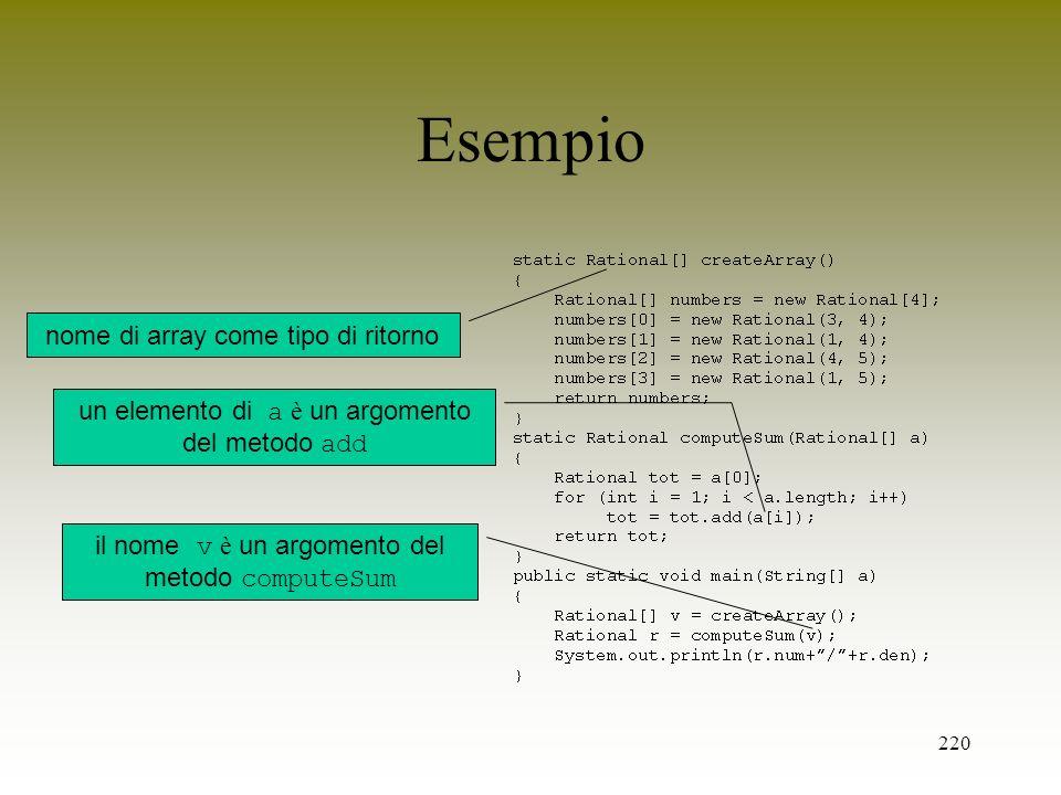 Esempio nome di array come tipo di ritorno