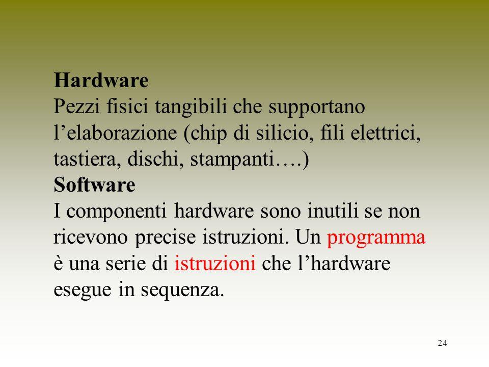 HardwarePezzi fisici tangibili che supportano l'elaborazione (chip di silicio, fili elettrici, tastiera, dischi, stampanti….)