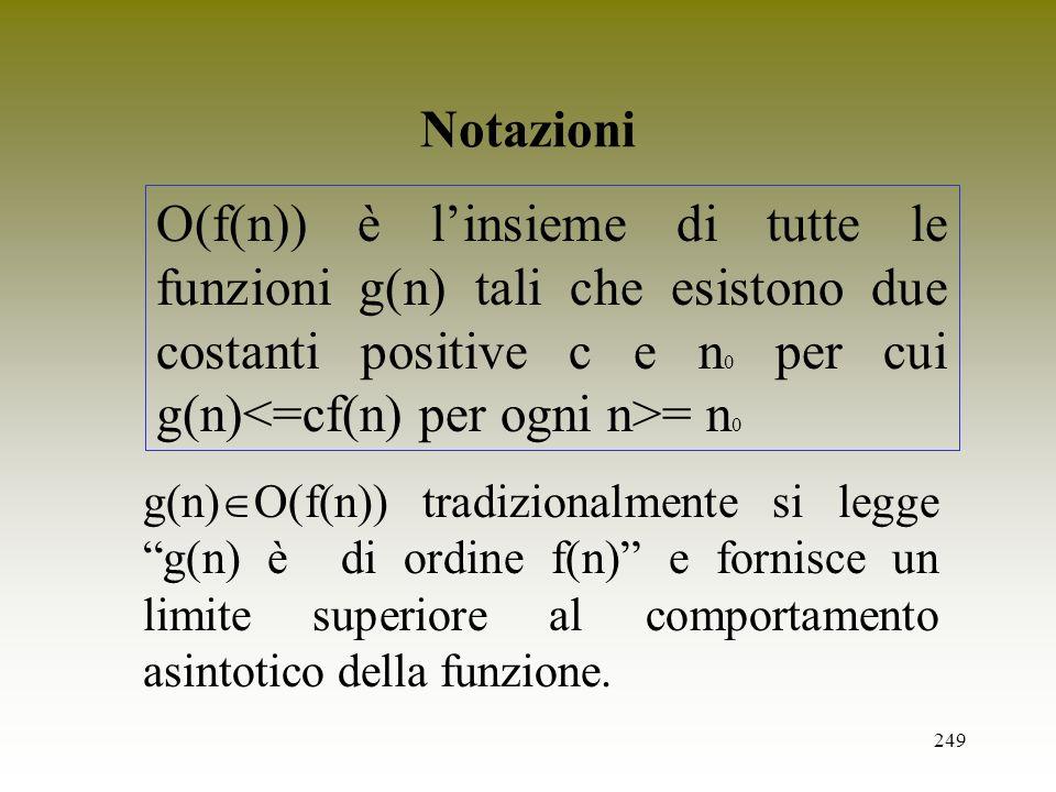 NotazioniO(f(n)) è l'insieme di tutte le funzioni g(n) tali che esistono due costanti positive c e n0 per cui g(n)<=cf(n) per ogni n>= n0.