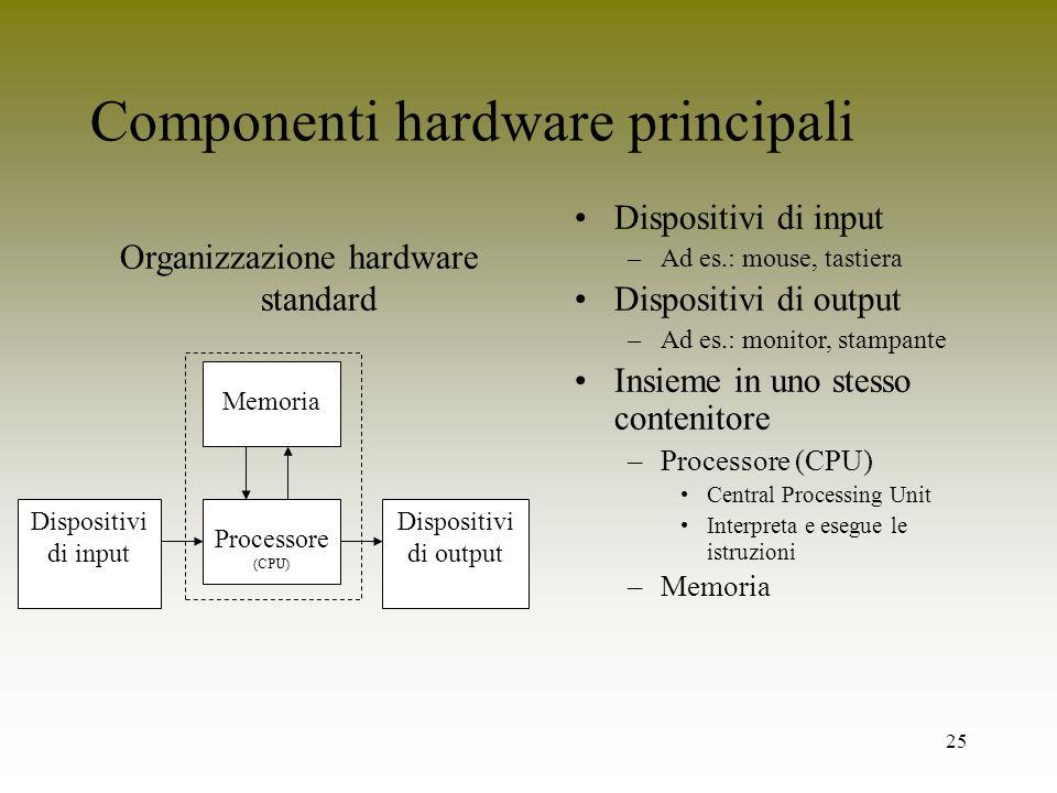 Organizzazione hardware standard