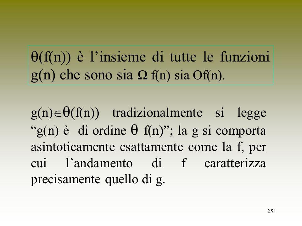 (f(n)) è l'insieme di tutte le funzioni g(n) che sono sia Ω f(n) sia Of(n).
