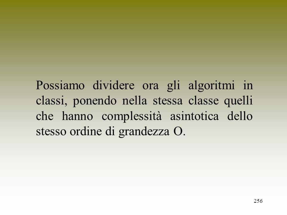 Possiamo dividere ora gli algoritmi in classi, ponendo nella stessa classe quelli che hanno complessità asintotica dello stesso ordine di grandezza O.