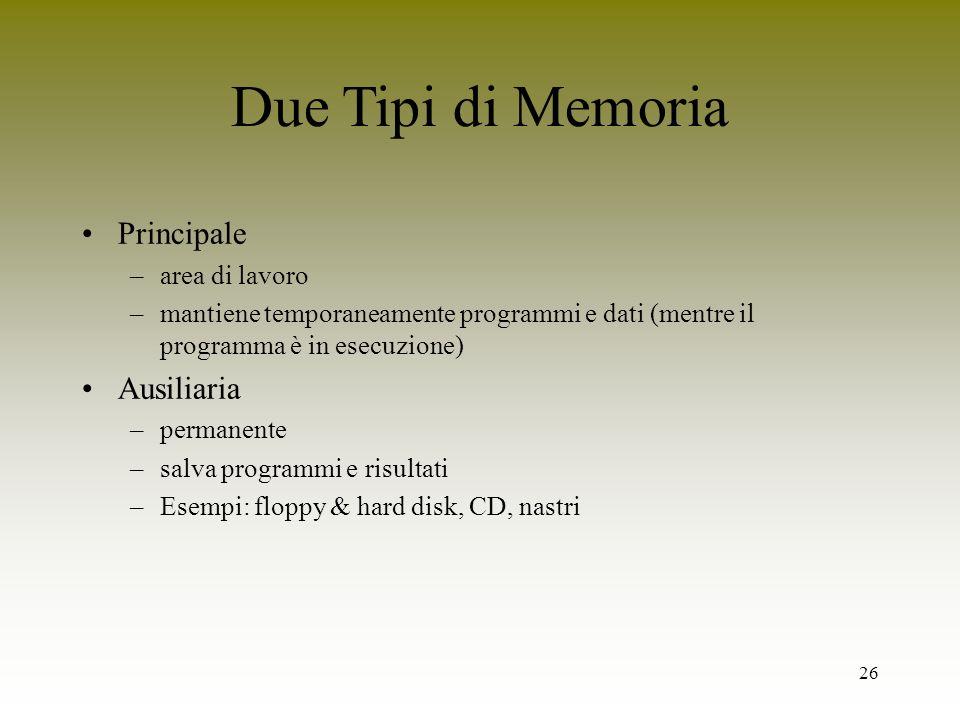 Due Tipi di Memoria Principale Ausiliaria area di lavoro