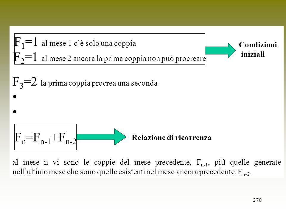 F3=2 la prima coppia procrea una seconda