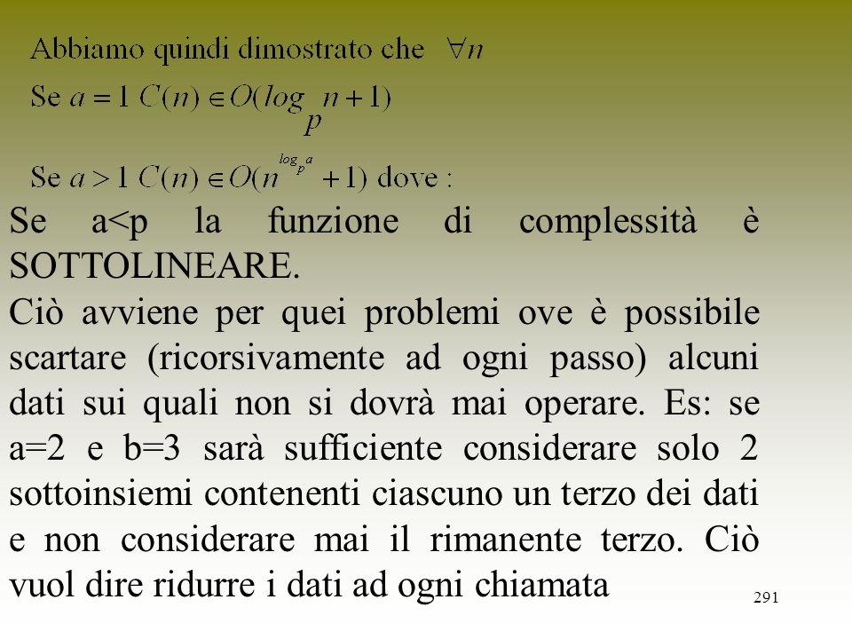 Se a<p la funzione di complessità è SOTTOLINEARE.
