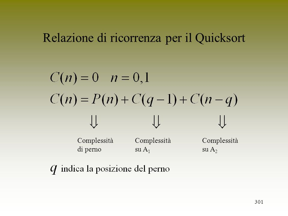 Relazione di ricorrenza per il Quicksort
