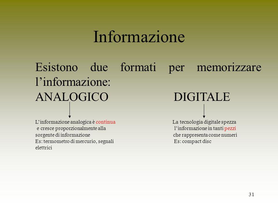 Informazione Esistono due formati per memorizzare l'informazione: