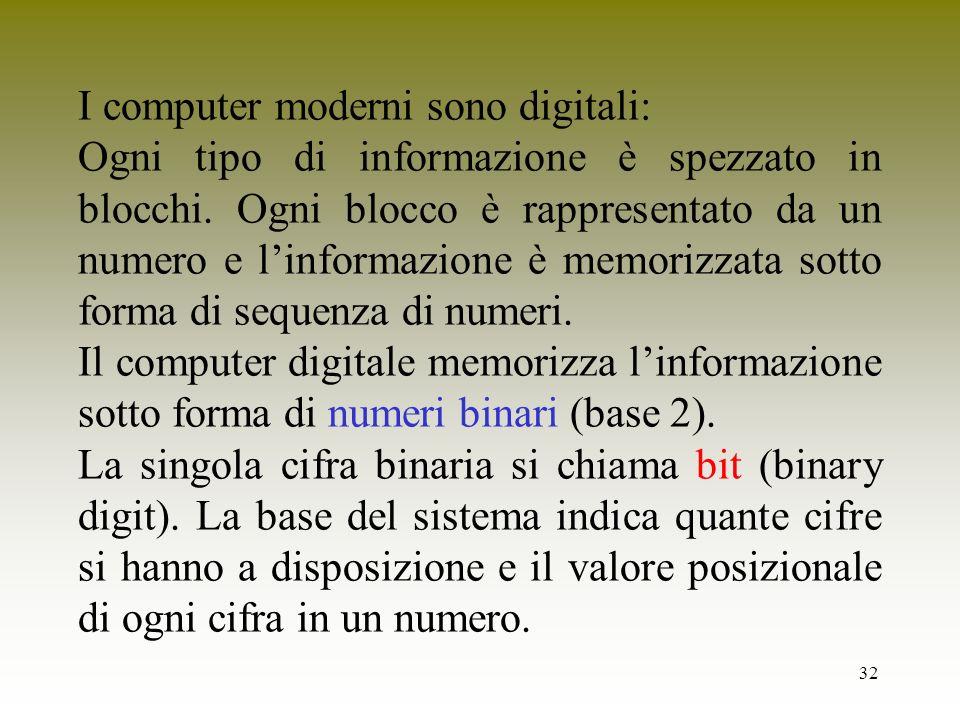 I computer moderni sono digitali: