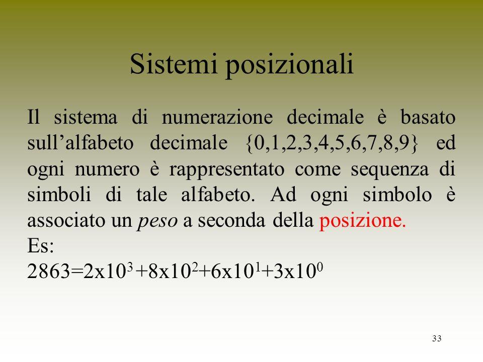 Sistemi posizionali