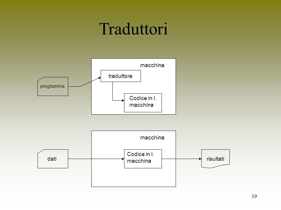 Traduttori traduttore macchina Codice in l. dati macchina Codice in l.