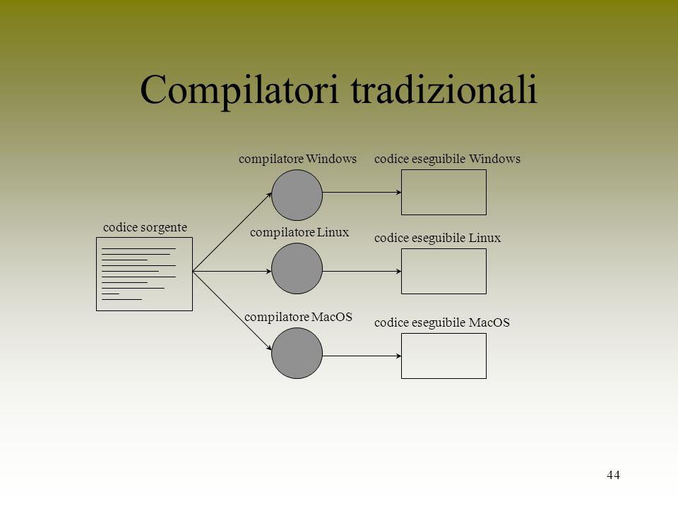 Compilatori tradizionali