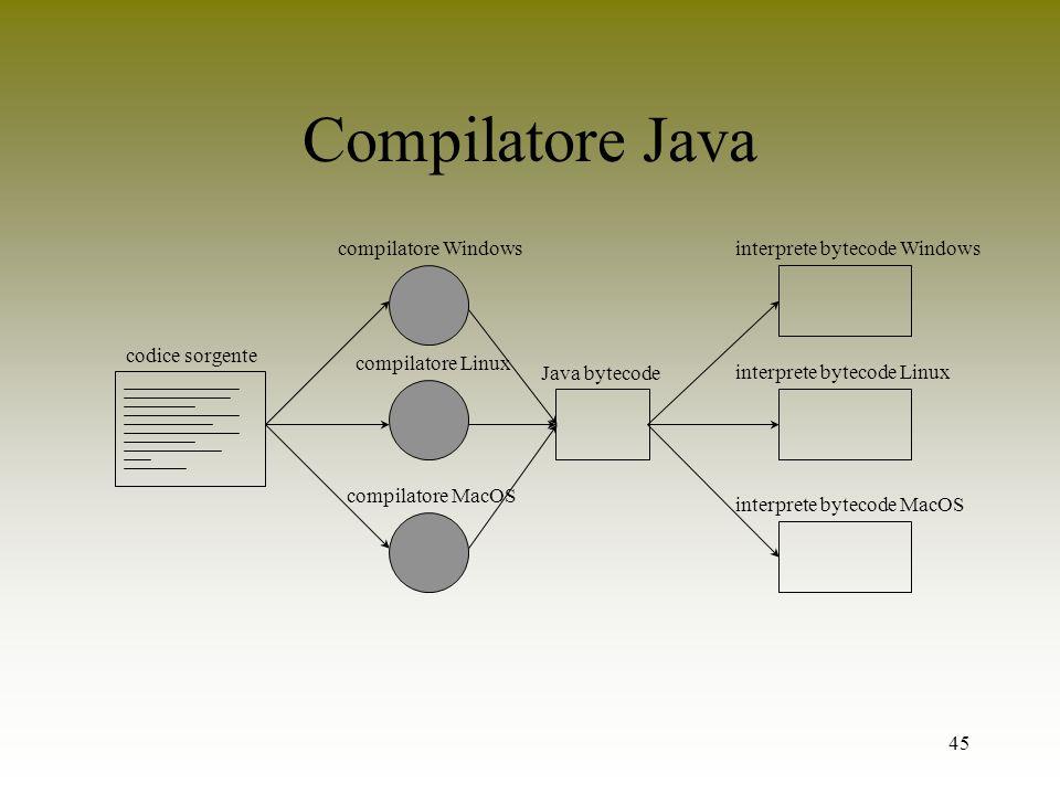 Compilatore Java compilatore Windows compilatore Linux