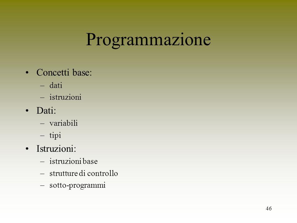 Programmazione Concetti base: Dati: Istruzioni: dati istruzioni