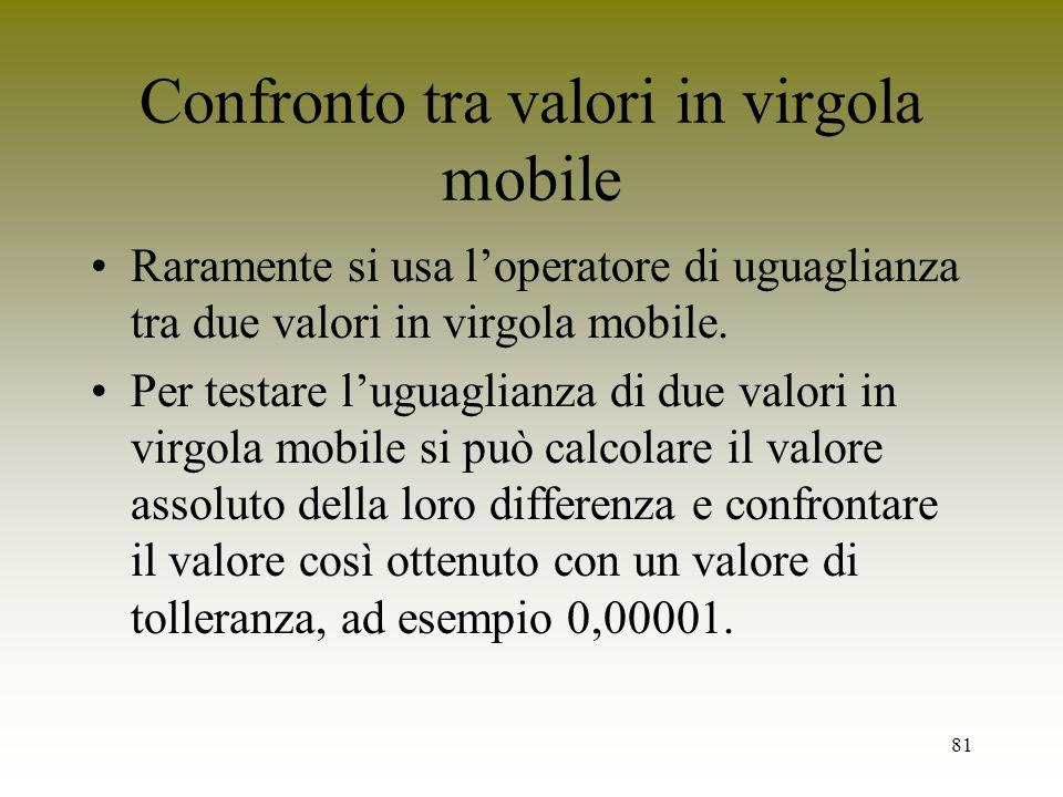 Confronto tra valori in virgola mobile