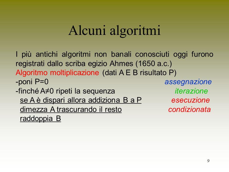 Alcuni algoritmi I più antichi algoritmi non banali conosciuti oggi furono registrati dallo scriba egizio Ahmes (1650 a.c.)