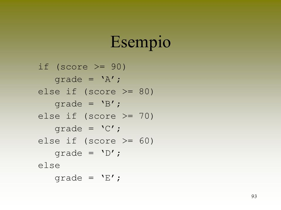Esempio if (score >= 90) grade = 'A'; else if (score >= 80)