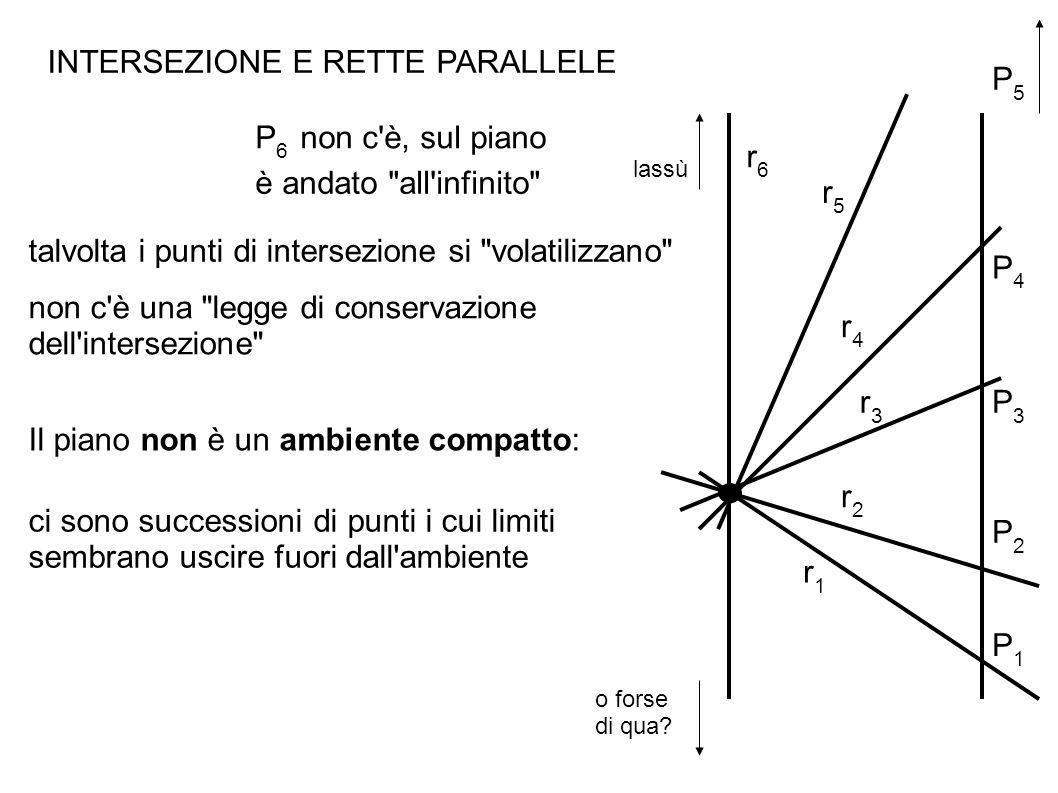 INTERSEZIONE E RETTE PARALLELE P5
