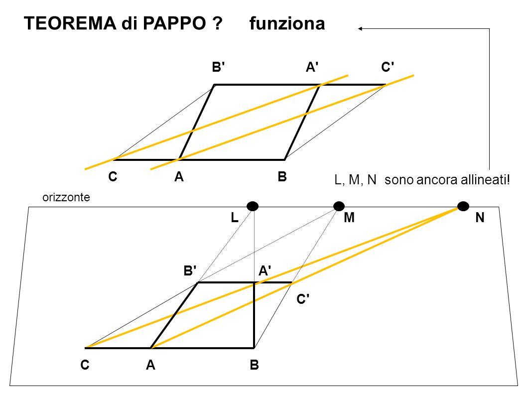 TEOREMA di PAPPO funziona B A C C A B