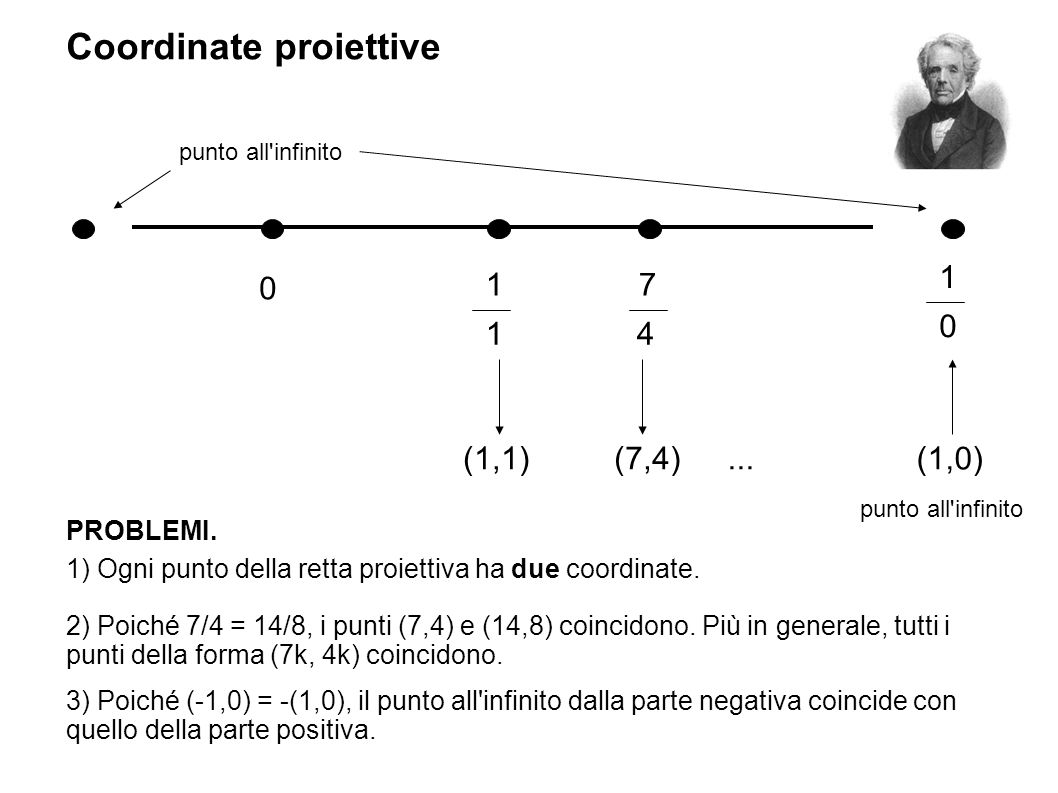 Coordinate proiettive