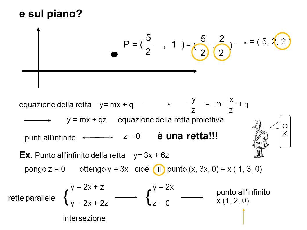 { { e sul piano è una retta!!! 5 5 2 P = ( , 1 ) 2 2 2