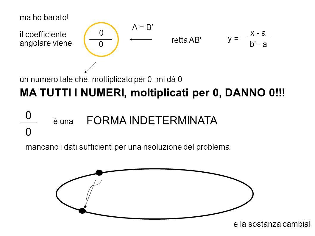 MA TUTTI I NUMERI, moltiplicati per 0, DANNO 0!!!