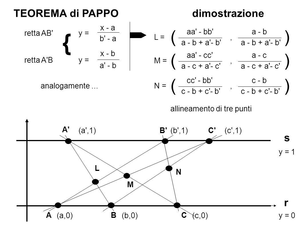 { ( ) ( ) ( ) TEOREMA di PAPPO dimostrazione s r x - a retta AB y =