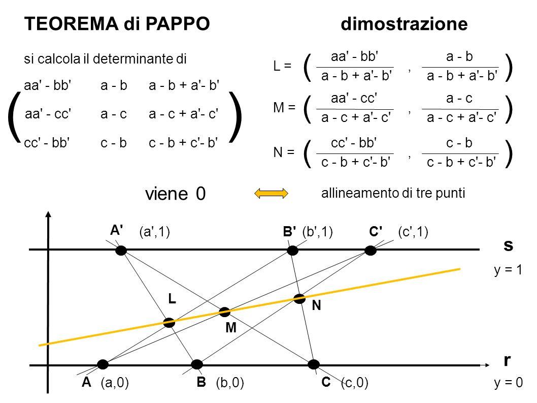 ( ) ( ) ( ) ( ) TEOREMA di PAPPO dimostrazione viene 0 s r