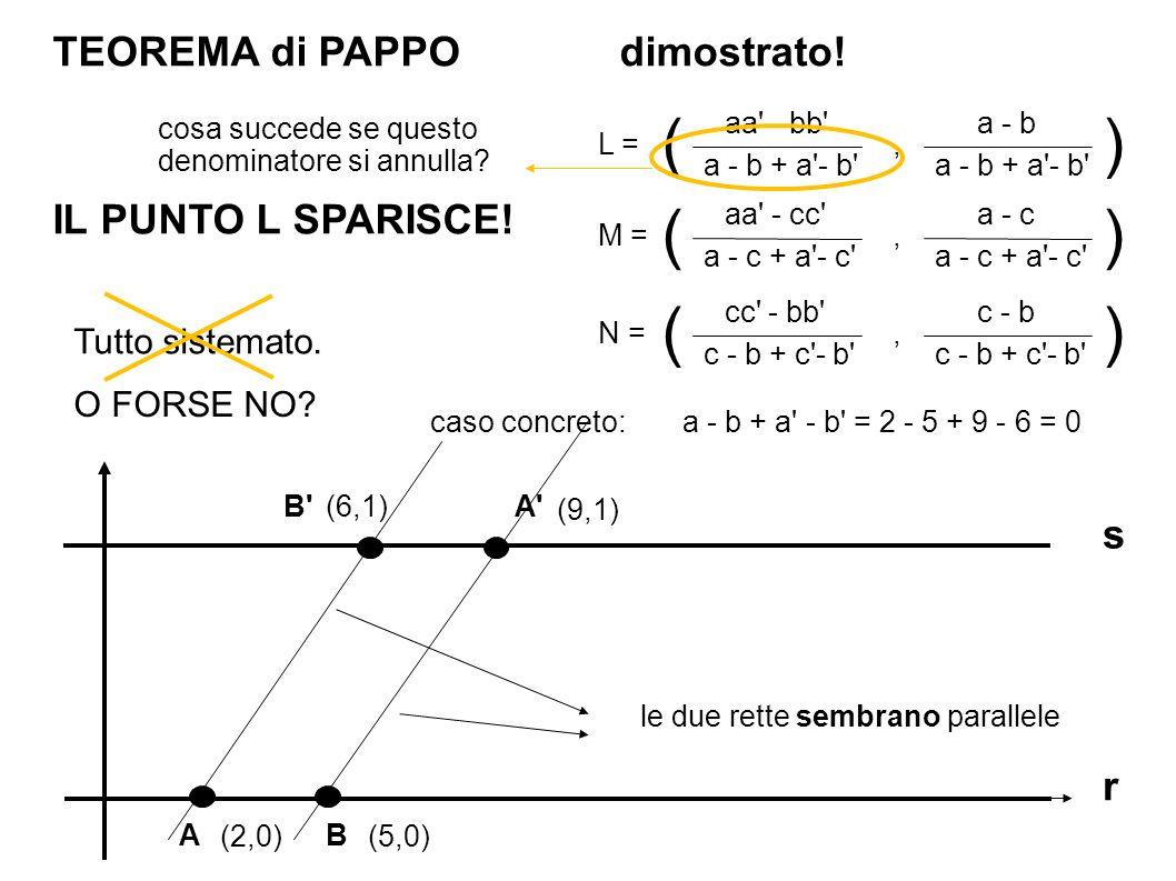 ( ) ( ) ( ) TEOREMA di PAPPO dimostrato! IL PUNTO L SPARISCE! s r
