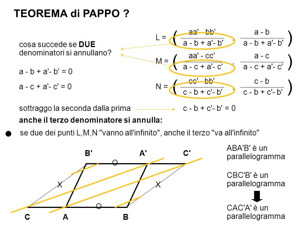 ( ) ( ) ( ) TEOREMA di PAPPO aa - bb a - b L = ,