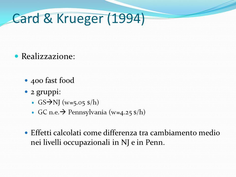 Card & Krueger (1994) Realizzazione: 400 fast food 2 gruppi: