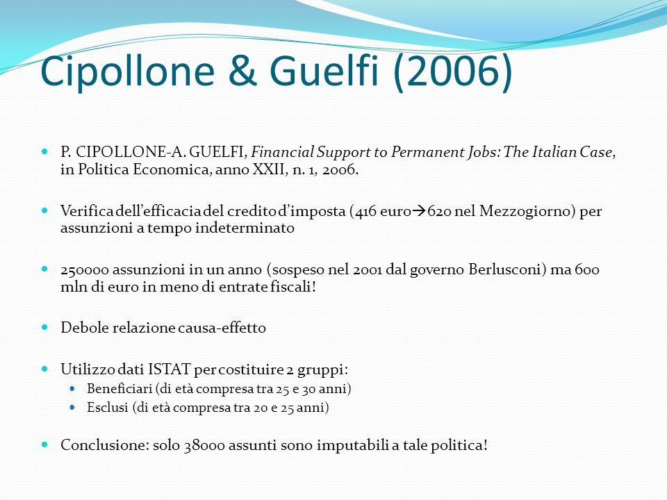 Cipollone & Guelfi (2006)