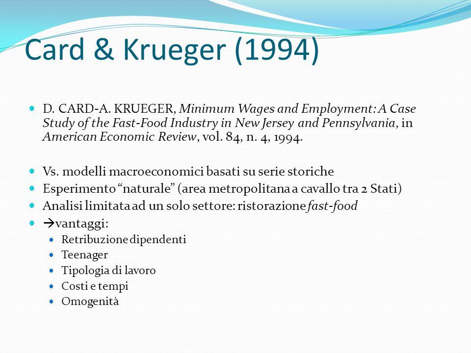Card & Krueger (1994)