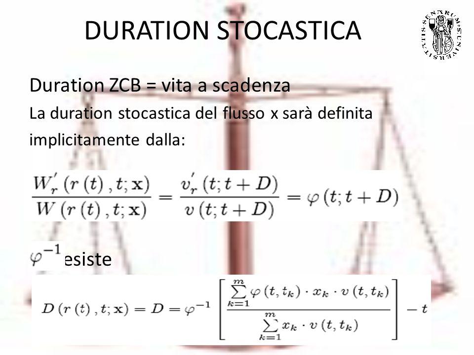 DURATION STOCASTICA Duration ZCB = vita a scadenza esiste