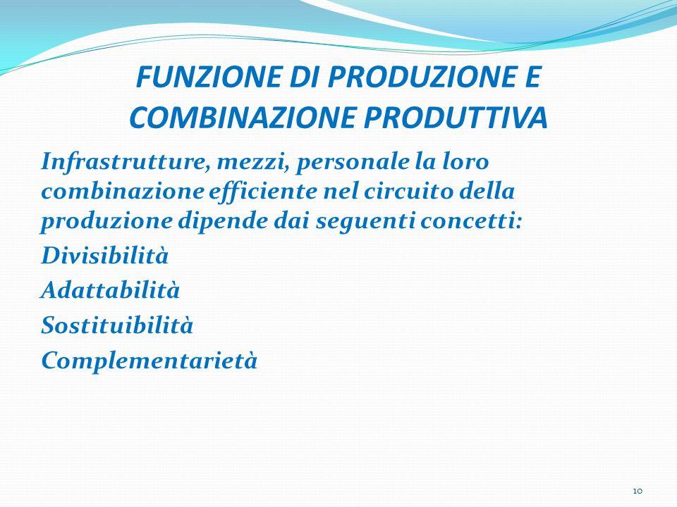 FUNZIONE DI PRODUZIONE E COMBINAZIONE PRODUTTIVA