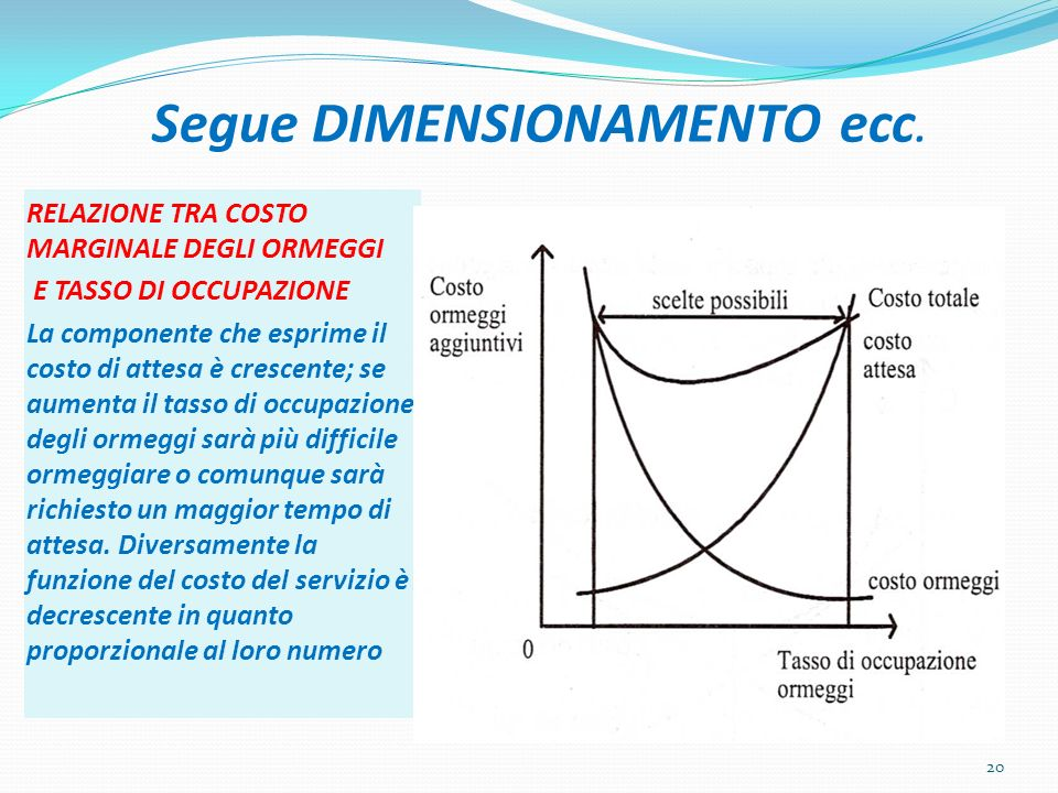 Segue DIMENSIONAMENTO ecc.