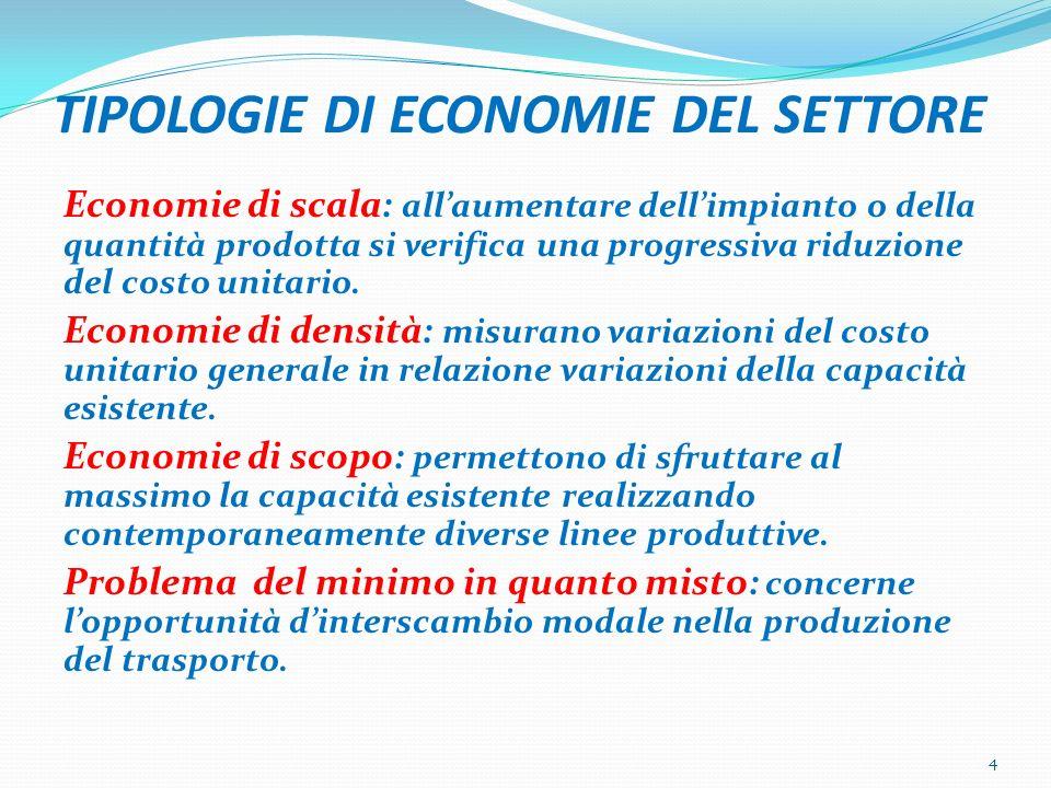 TIPOLOGIE DI ECONOMIE DEL SETTORE