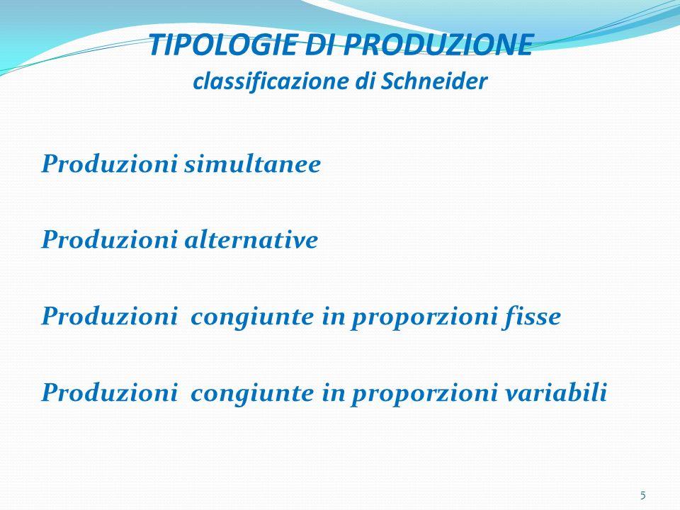 TIPOLOGIE DI PRODUZIONE classificazione di Schneider
