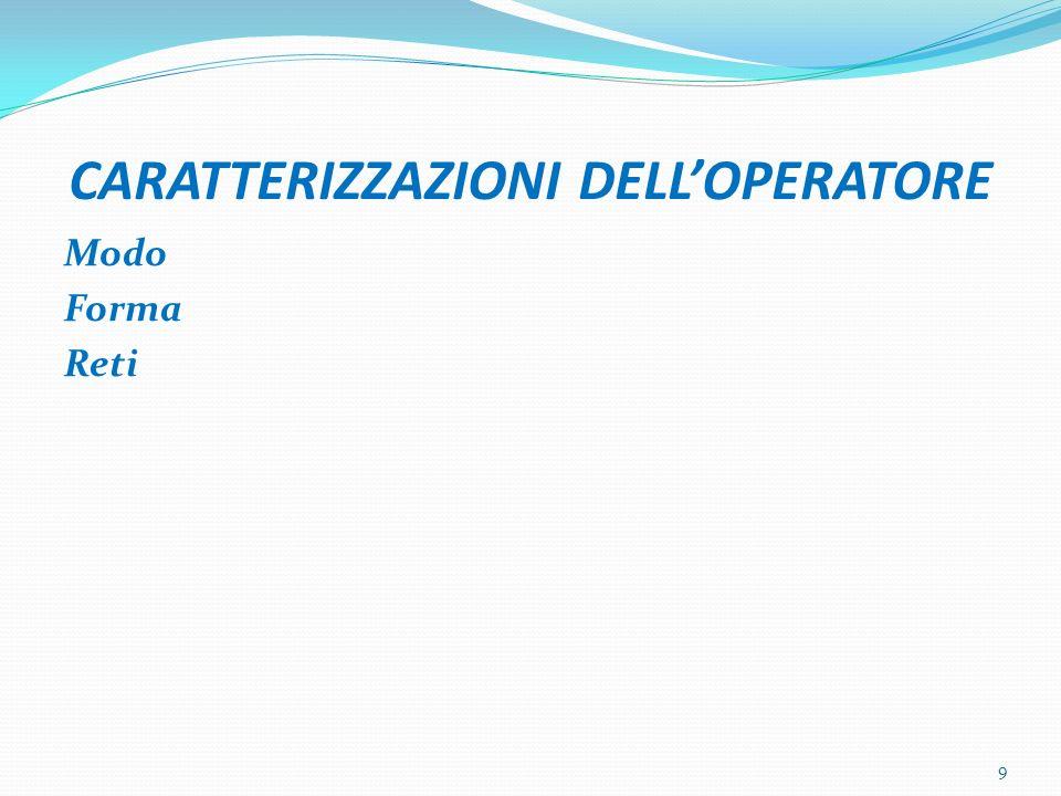 CARATTERIZZAZIONI DELL'OPERATORE