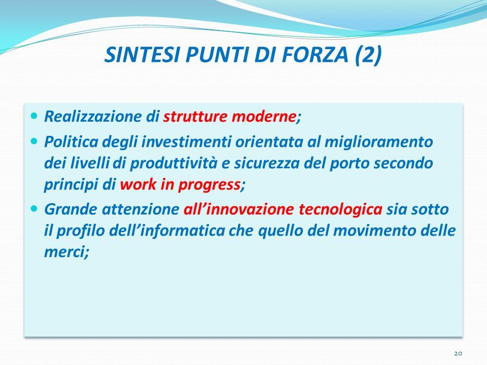 SINTESI PUNTI DI FORZA (2)